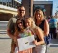 Whitesboro High School Profile Photos