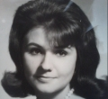 Madison High School Profile Photos