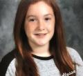 Martin High School Profile Photos