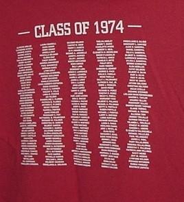 Cobre Class of 1974 - 45th Reunion