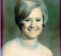 Lewis Central High School Profile Photos